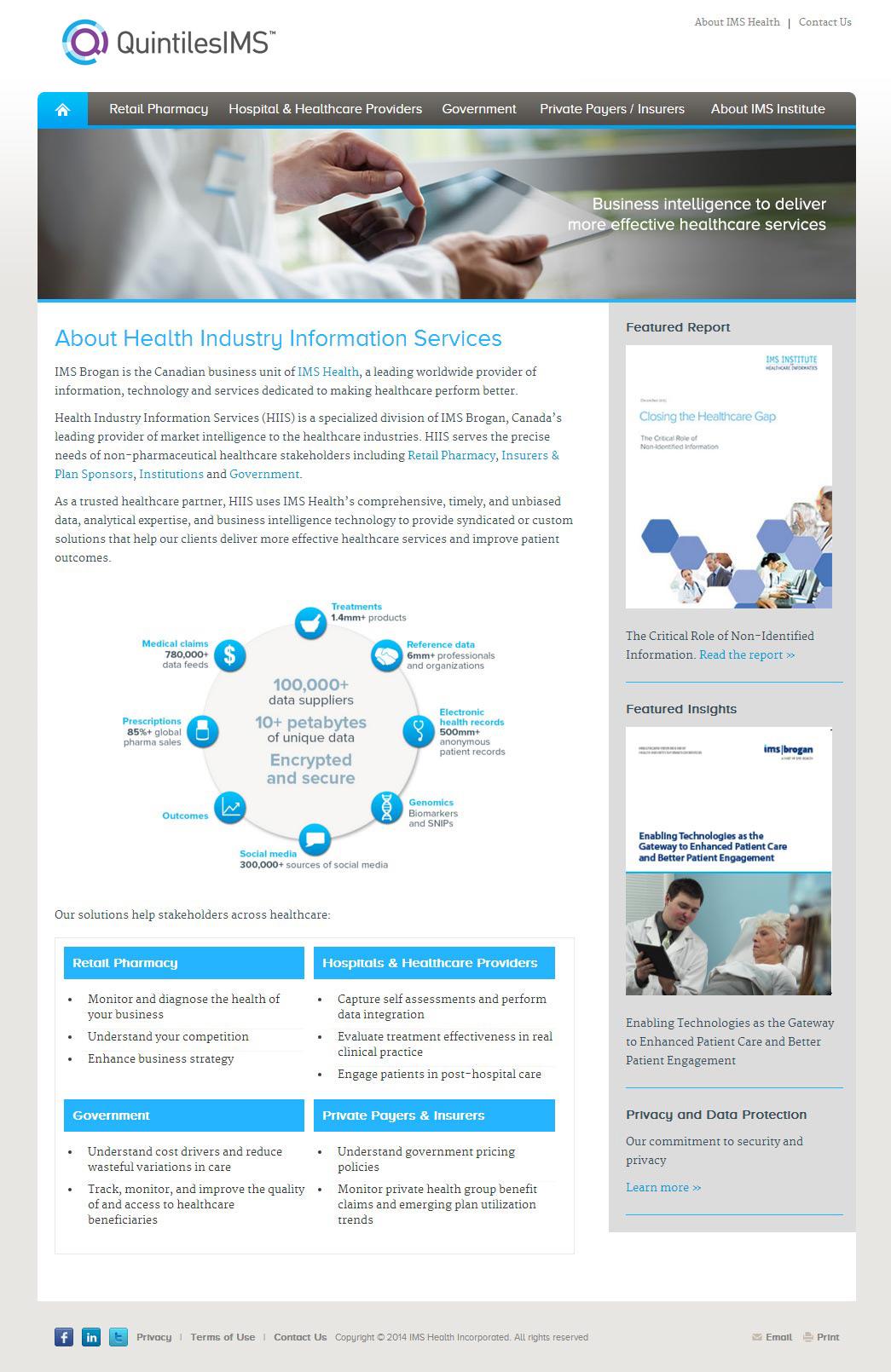 Quintiles IMS HIIS Website