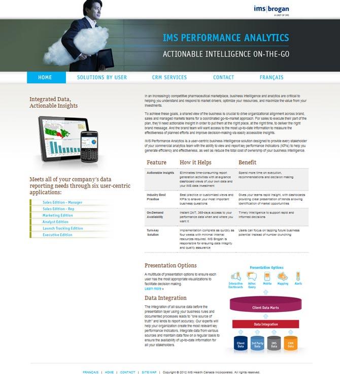 Quntiles IMS Website